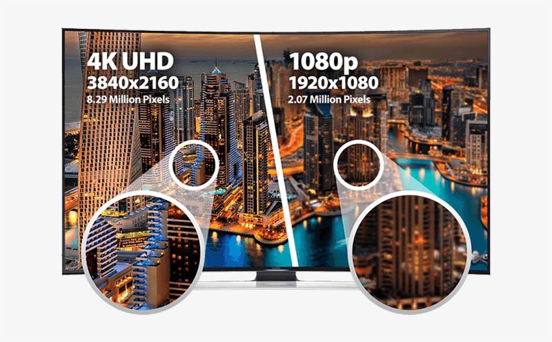 کیفیت نمایش با رزولوشن 4K که از آن با عنوان استاندارد 4K یاد می شود